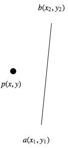 Check if a point lies inside a convex polygon | Algorithm Tutor